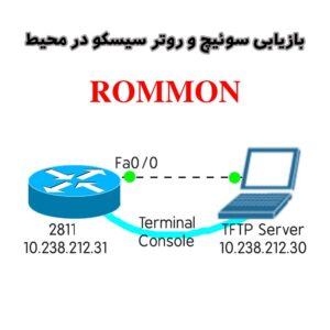 محیط cisco rommon